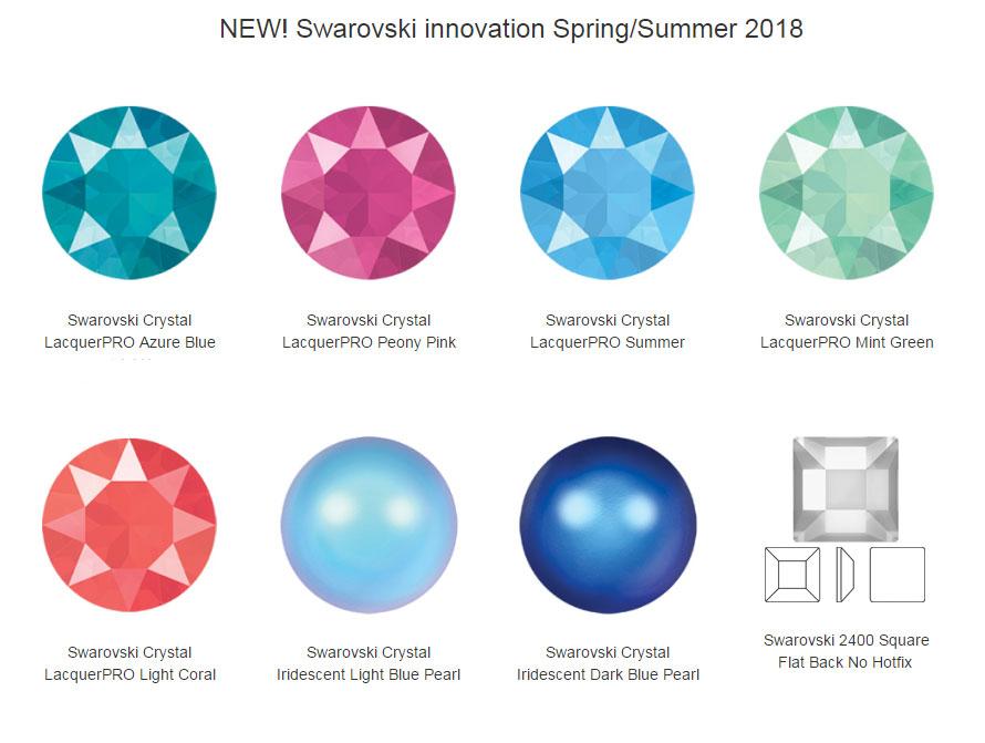 innovations-2018
